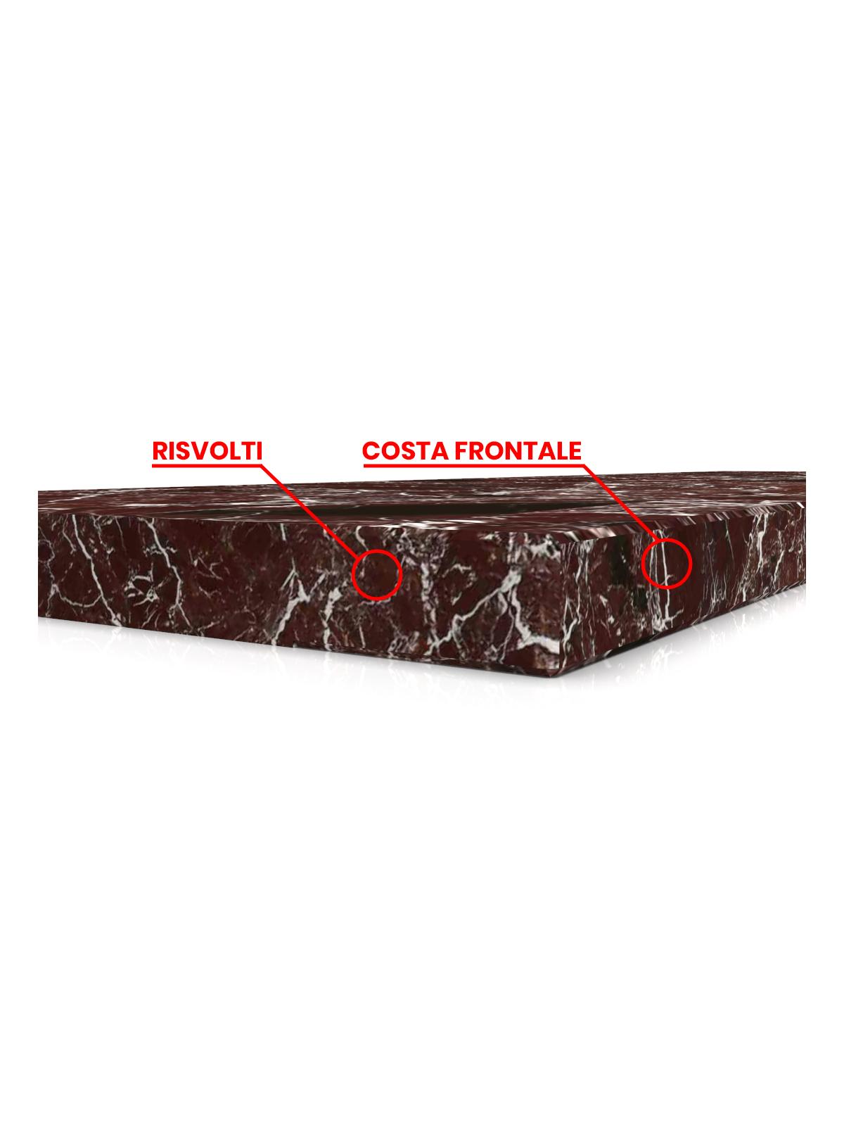 Schwellenwerte in Rosso Levanto